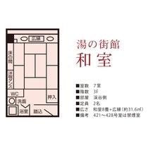 ■湯の街館 和室