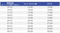 関西空港から当館への時刻表