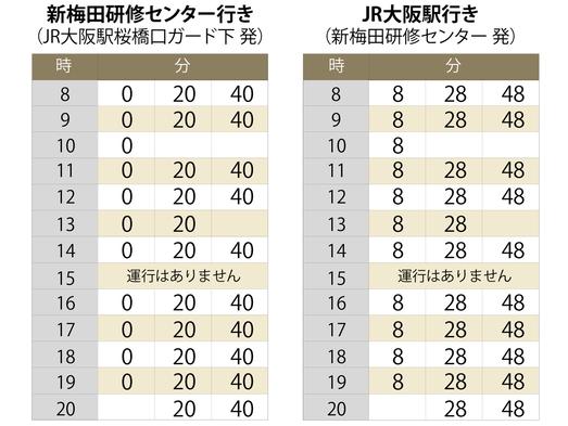 【返金不可・3連泊朝食付】★23%OFF★大阪駅から無料シャトルバスで5分♪3連泊でお得にSTAY①