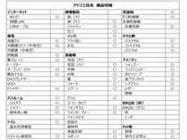 ATELIER HYAKUNA 備品リスト