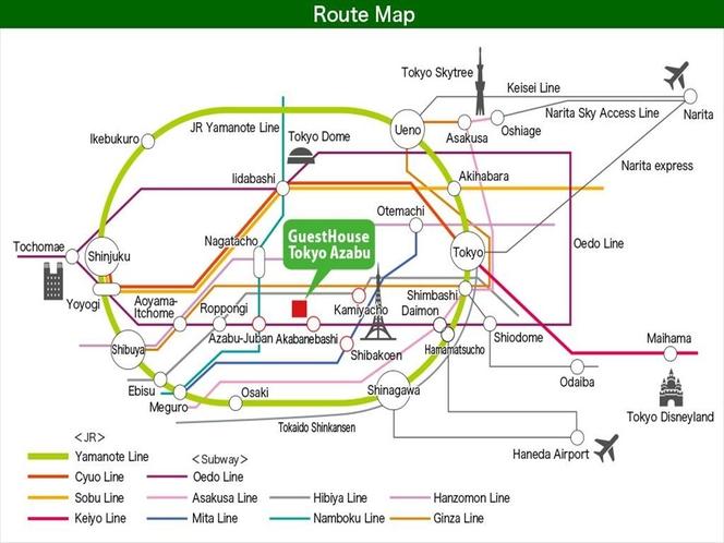 ルートマップ・英語