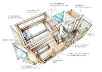 YAGURA Room 間取りイメージ
