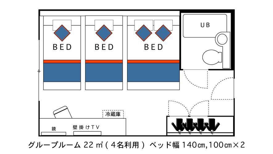 グループルーム【ベッド3台】22平米
