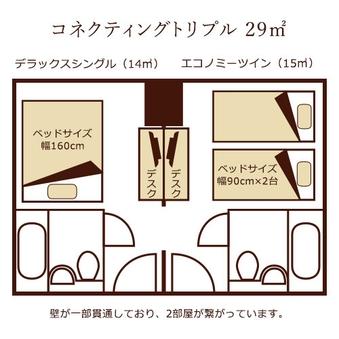 【禁煙】コネクティングトリプル(エコノミーツイン+ダブル)