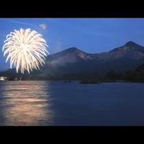 裏磐梯夏祭り、湖上から見る花火もオツですよ