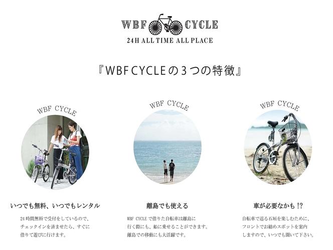 WBF CYCLE