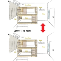 コネクティングルームイメージ図