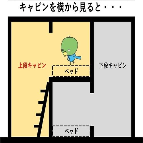 ◆上段キャビン 子供の頃、部屋に作った秘密基地