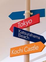 ◆その土地で有名な場所の方向を示しています