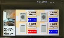 テレビ<ランドリー利用状況>