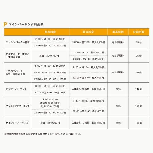 コインパーキング 料金表※詳しくは施設情報の「駐車場のご案内」ページをご覧ください。