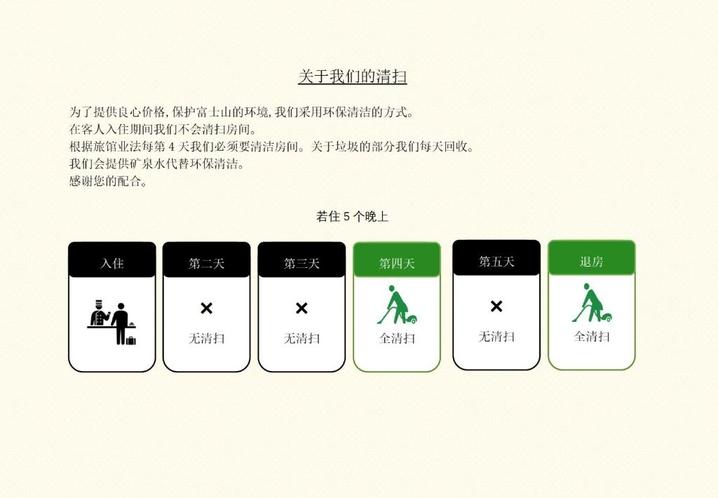 当施設の清掃について(中国語)
