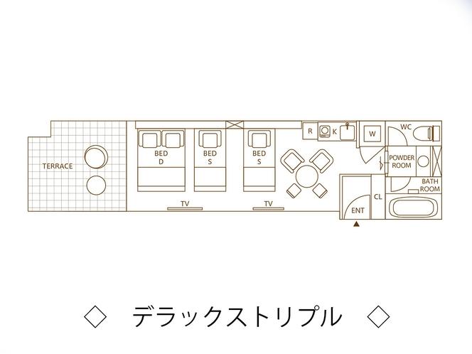 【デラックストリプル】平面図