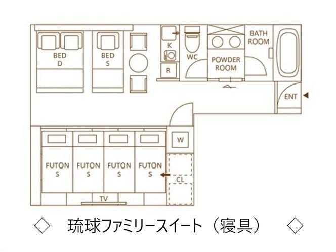 【琉球ファミリースイート(寝具)】平面図