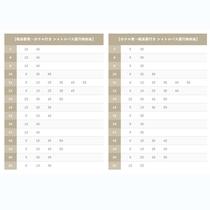 *【時刻表】シャトルバスは、昭島駅と当ホテルを定期運行しております。