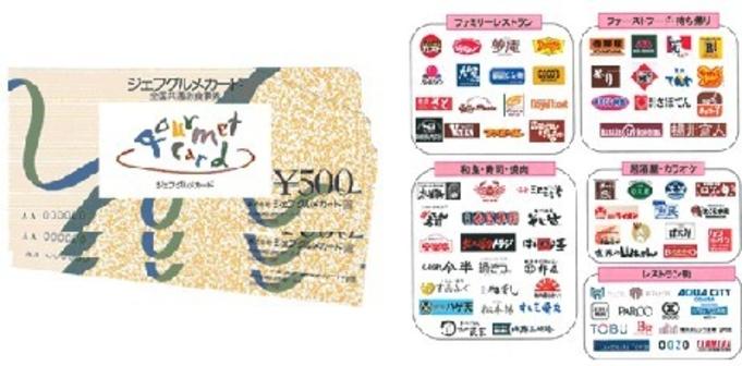 グルメカード500円付プラン