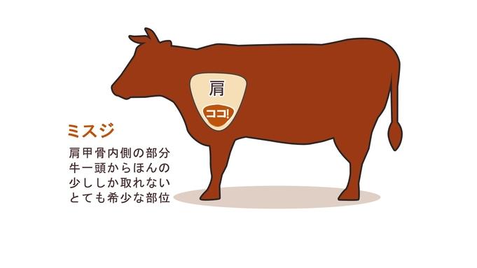 【さき楽60/黒毛和牛みすじ肉プラン】一日3組限定!幻の高級部位を贅沢に / 50026-R60
