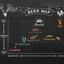クラフトビールの味や香りのマップ