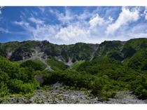 元谷からの眺め