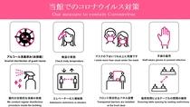 ◇【当館の新型コロナウイルス対策】