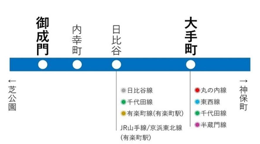 御成門駅~大手町駅まで3駅5分 路線図