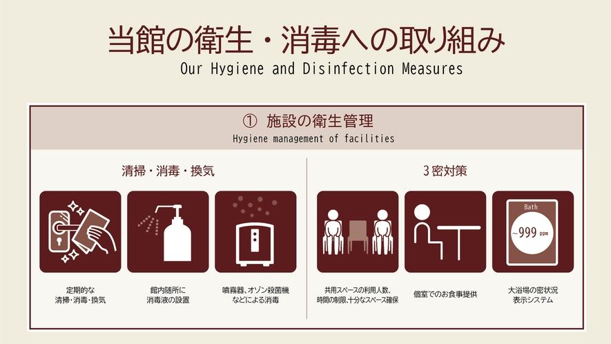 衛生・消毒プログラム◆事前にご確認をお願い致します。