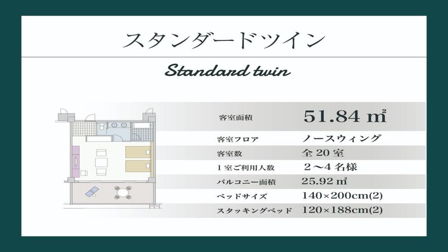 【スタンダードツイン/51.84平米】ノースウイング棟1・2階(間取り図)