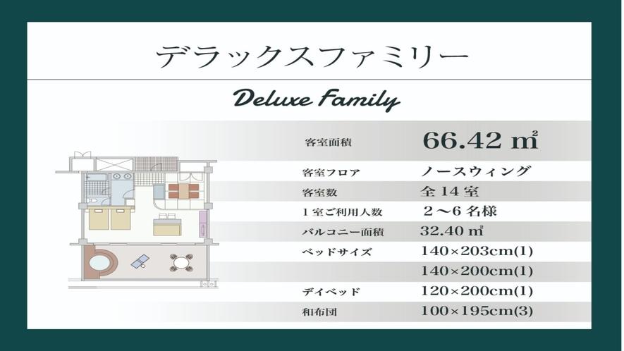 【デラックスファミリー/66.42平米】ノースウイング棟3階(間取り図)