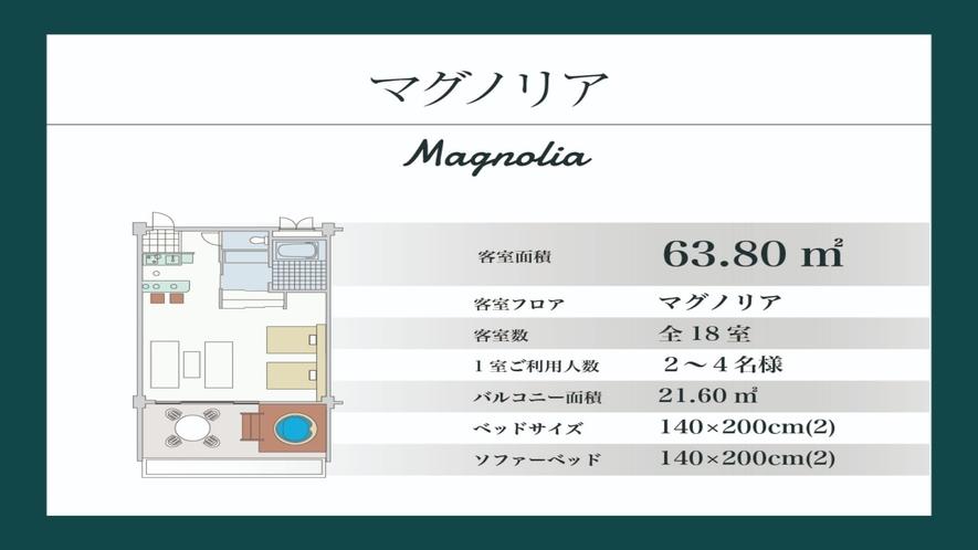 【マグノリア/63.80平米】マグノリア棟1〜4階(間取り図)