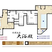 2階【天然温泉 玄要の湯】