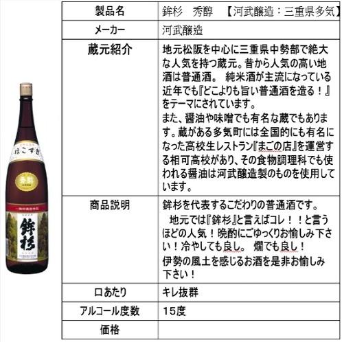 鉾杉 秀醇【河武醸造:三重県多気】