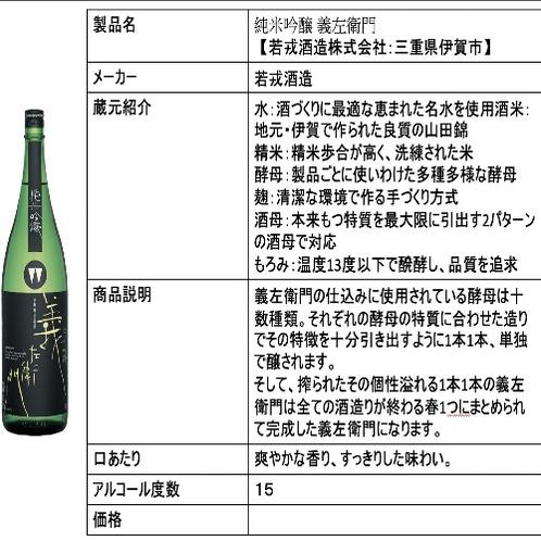 純米吟醸 義左衛門 【若戎酒造株式会社:三重県伊賀市】