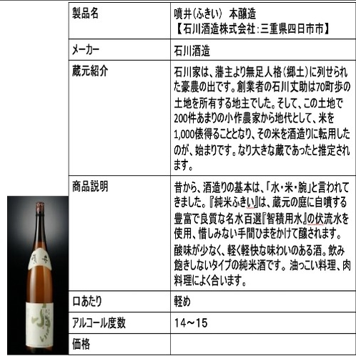 噴井(ふきい) 本醸造 【石川酒造株式会社:三重県四日市市】