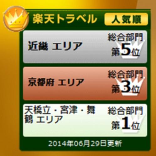 口コミランキング 2014.6.29