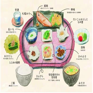 【朝食のみ】平日限定◆信州産のご飯「自分で造る」朝食プラン【1泊朝食付】