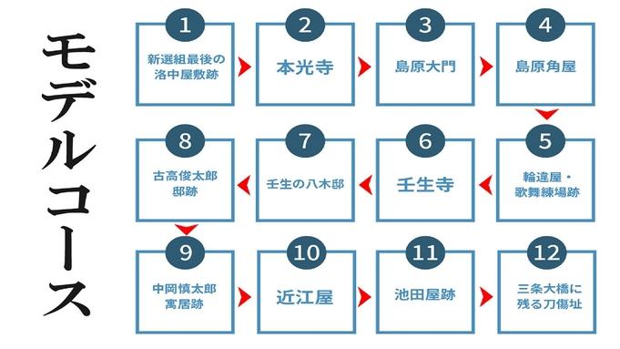 【和朝食付】新選組 ゆかりの地を巡るプライベートガイドツアー【1日バス乗車券付き】