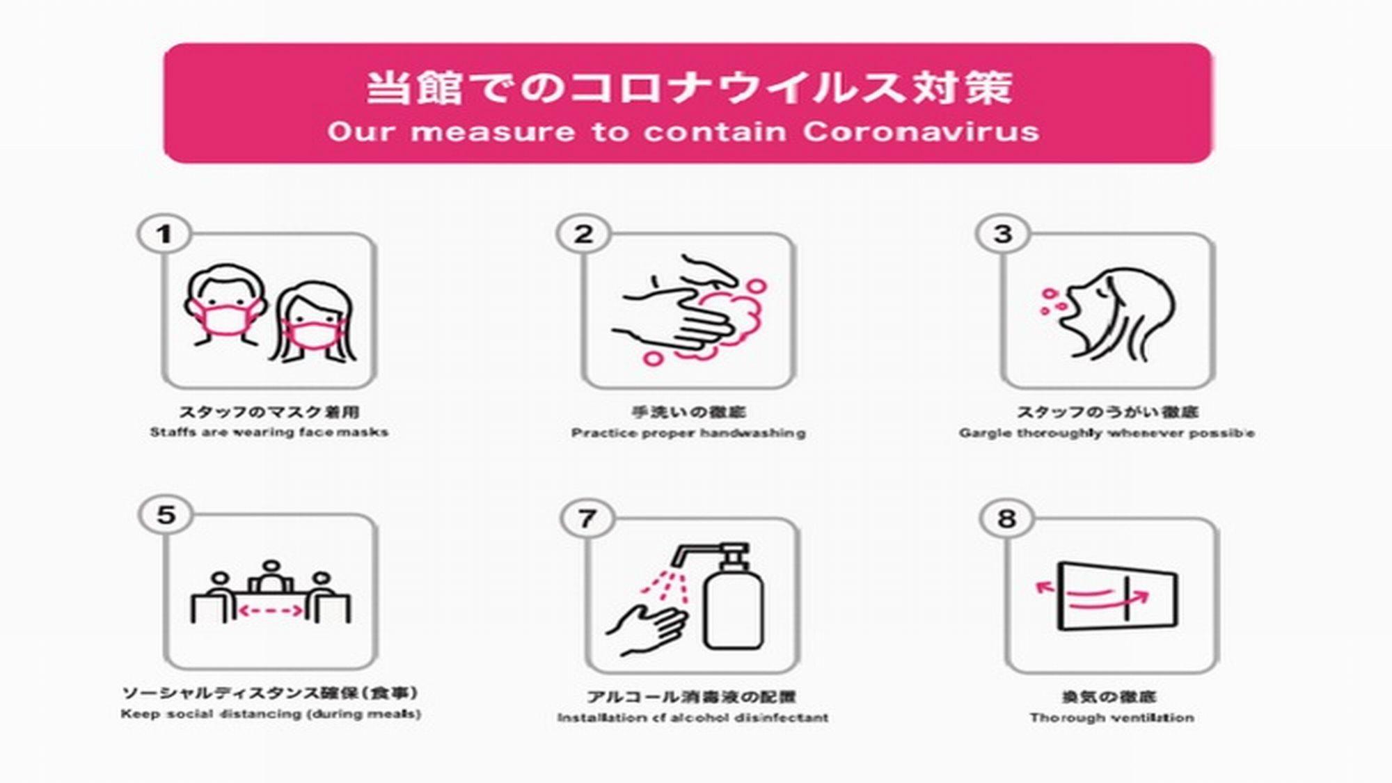 コロナウィルス感染拡大防止のため当館でも対策を行っております
