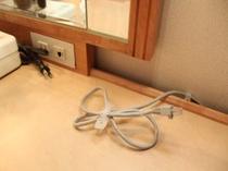 ITケーブル。全室デスクに設置。PCにつないでインターネット利用可。