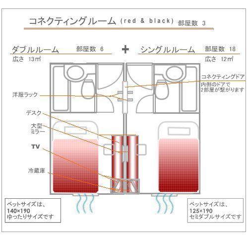 コネクティングルーム見取図【RED&BLACK】