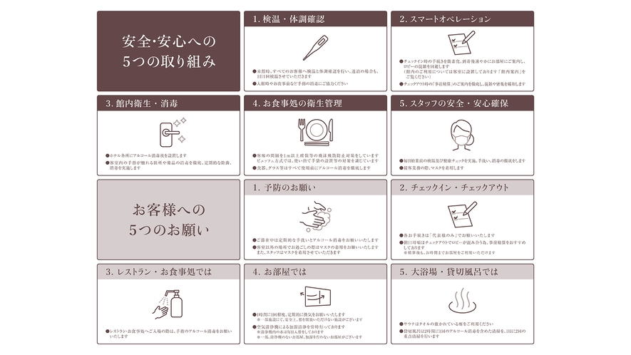 ■新型コロナウイルス感染拡大防止対策「安全・安心への5つの取り組み」「お客様への5つのお願い」■