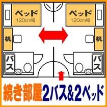 □コネクトツイン(部屋概要)