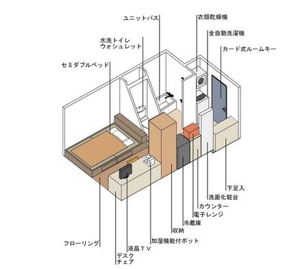 ◆カード払い◆【素泊まり】シンプルプラン☆楽天ポイント3倍☆