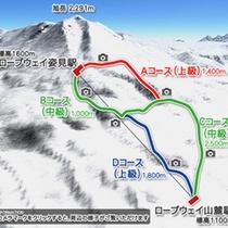 旭岳スキーコース