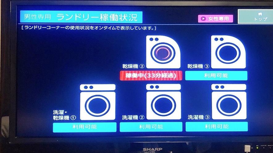 ■客室テレビ、ランドリーご利用状況■