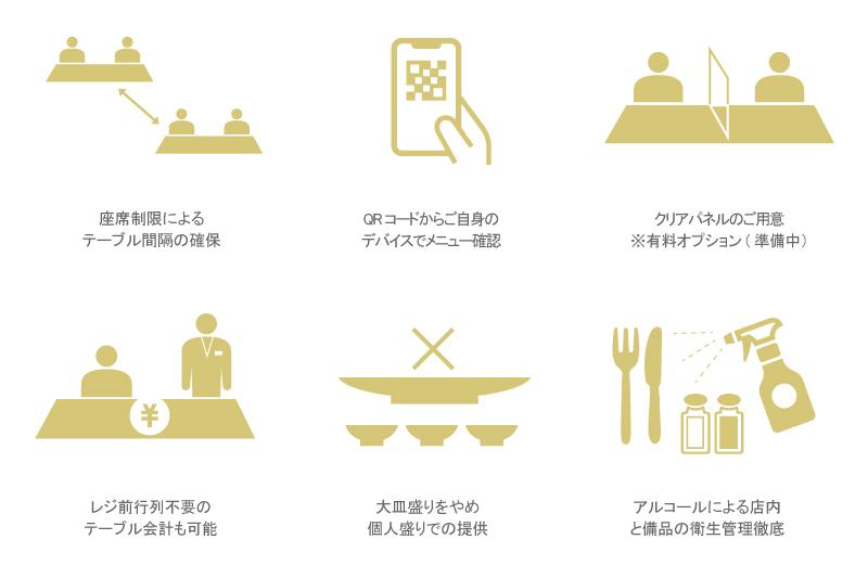 新しい生活様式と新しいホテル営業スタイル(レストラン)