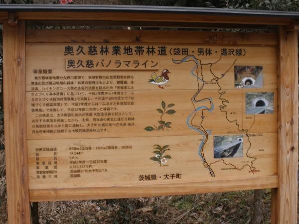 パノラマライン標識