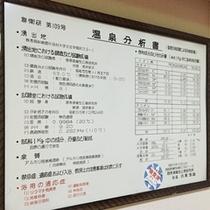 【温泉成分表】