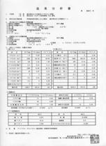 温泉成分分析書-1