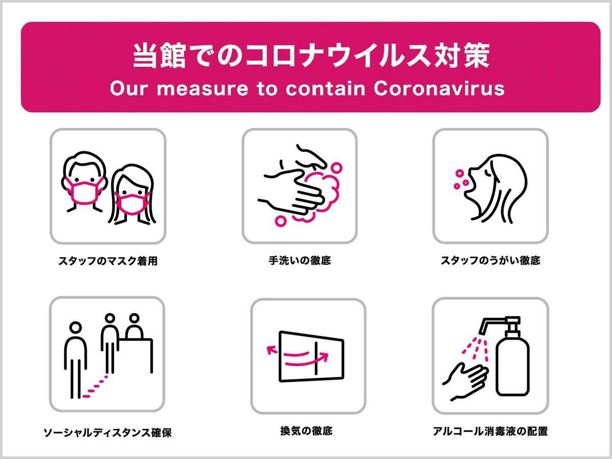 当館が取り組んでおります新型コロナウイルスへの対策について
